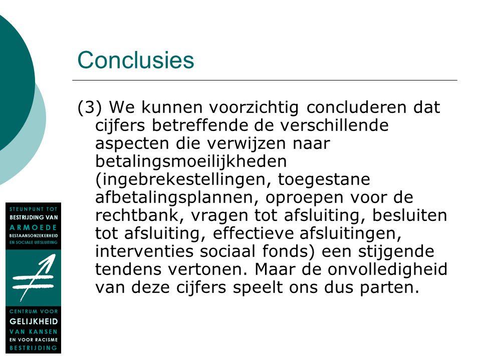 Conclusies (3) We kunnen voorzichtig concluderen dat cijfers betreffende de verschillende aspecten die verwijzen naar betalingsmoeilijkheden (ingebrek