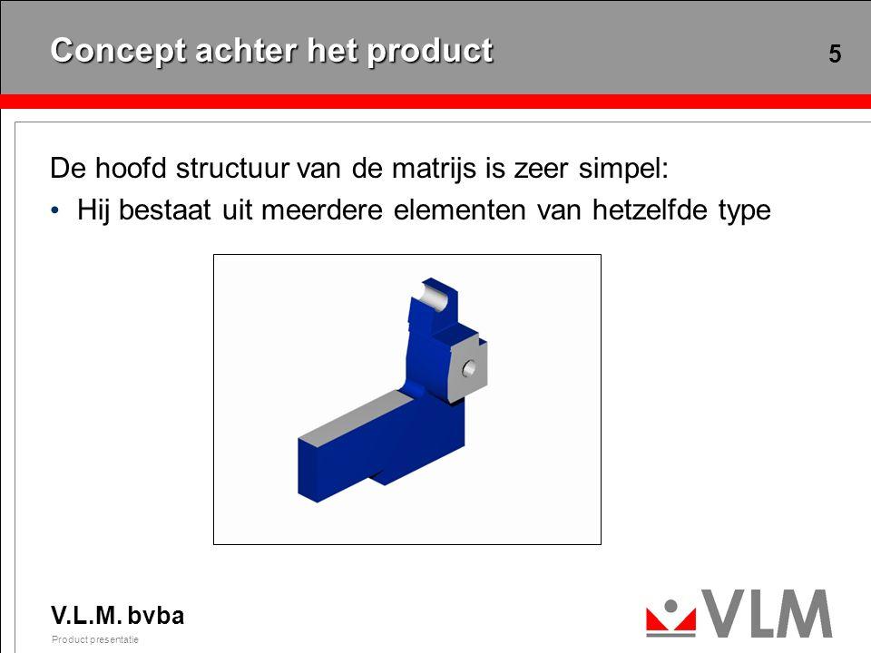 V.L.M. bvba Product presentatie 5 Concept achter het product De hoofd structuur van de matrijs is zeer simpel: Hij bestaat uit meerdere elementen van