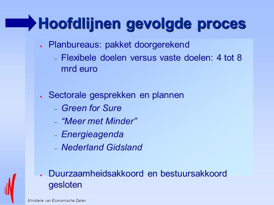 Ministerie van Economische Zaken Aanpak in hoofdlijnen l  Gefaseerde aanpak:  1.