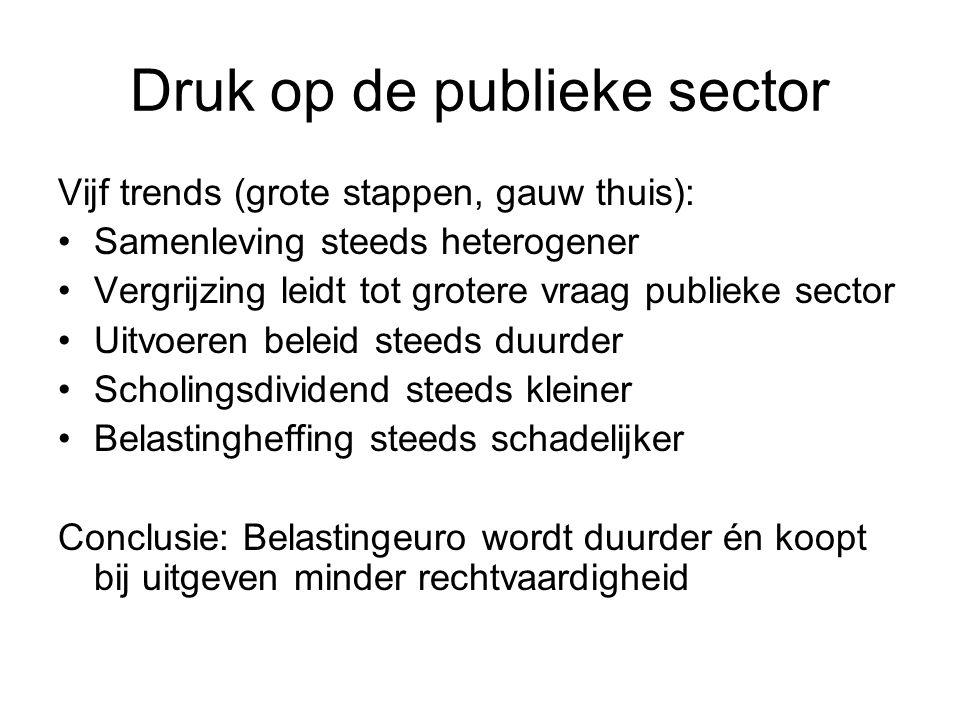Druk op de publieke sector Vijf trends (grote stappen, gauw thuis): Samenleving steeds heterogener Vergrijzing leidt tot grotere vraag publieke sector