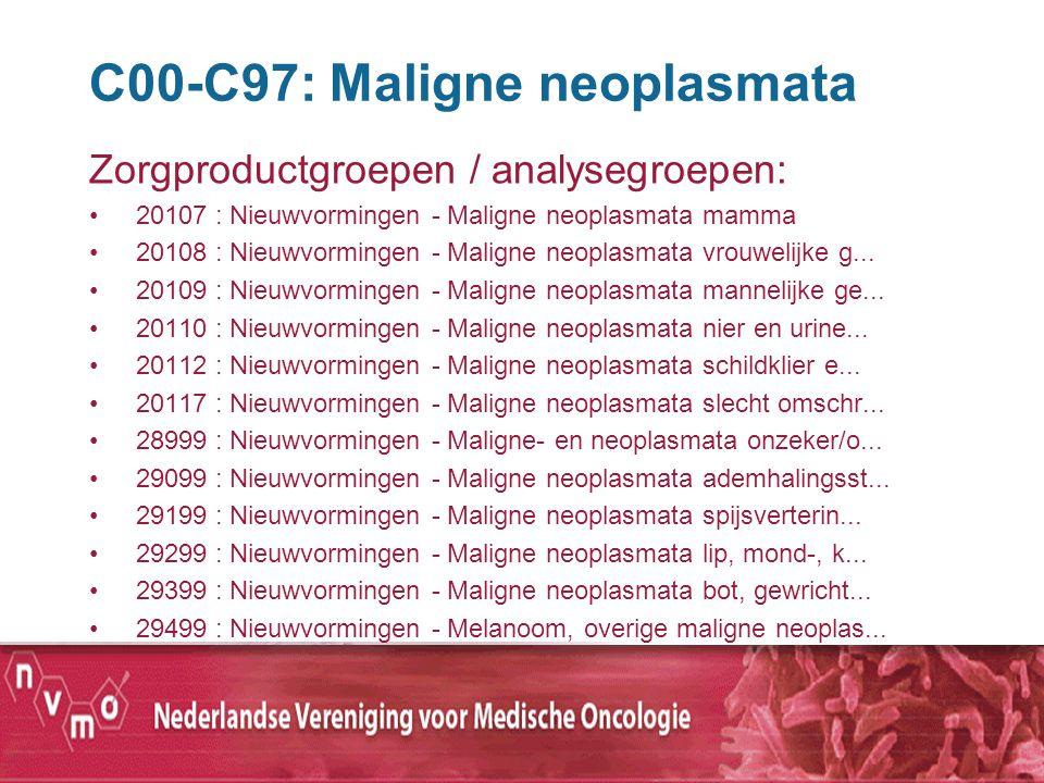 C00-C97: Maligne neoplasmata Zorgproductgroepen / analysegroepen: 20107 : Nieuwvormingen - Maligne neoplasmata mamma 20108 : Nieuwvormingen - Maligne