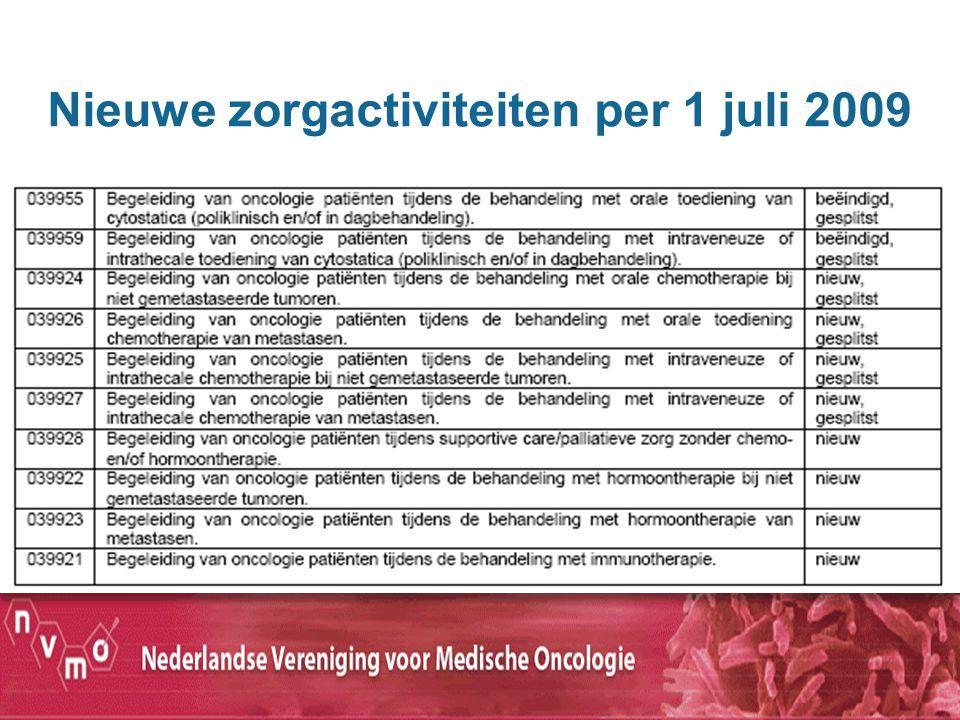 Nieuwe zorgactiviteiten per 1 juli 2009