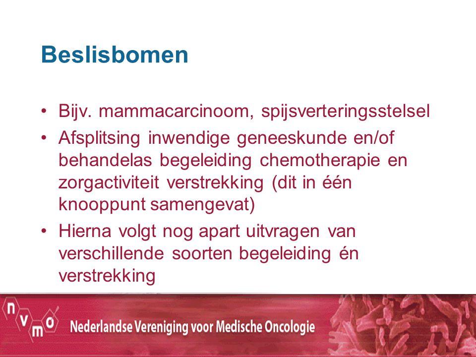 Beslisbomen Bijv. mammacarcinoom, spijsverteringsstelsel Afsplitsing inwendige geneeskunde en/of behandelas begeleiding chemotherapie en zorgactivitei