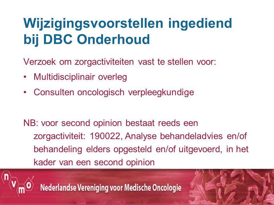 Wijzigingsvoorstellen ingediend bij DBC Onderhoud Verzoek om zorgactiviteiten vast te stellen voor: Multidisciplinair overleg Consulten oncologisch ve