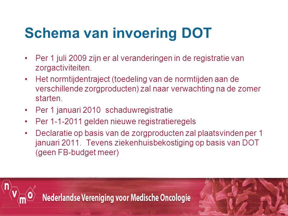 Schema van invoering DOT Per 1 juli 2009 zijn er al veranderingen in de registratie van zorgactiviteiten. Het normtijdentraject (toedeling van de norm