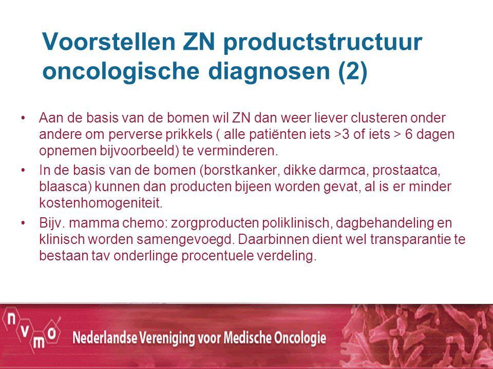 Voorstellen ZN productstructuur oncologische diagnosen (2) Aan de basis van de bomen wil ZN dan weer liever clusteren onder andere om perverse prikkel