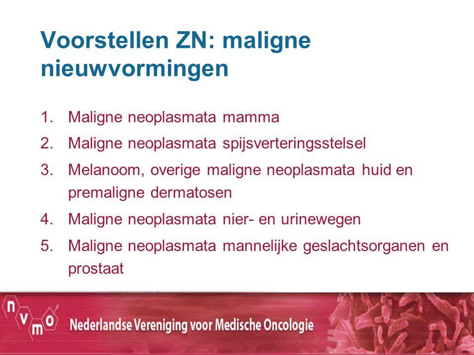 Voorstellen ZN: maligne nieuwvormingen 1.Maligne neoplasmata mamma 2.Maligne neoplasmata spijsverteringsstelsel 3.Melanoom, overige maligne neoplasmat