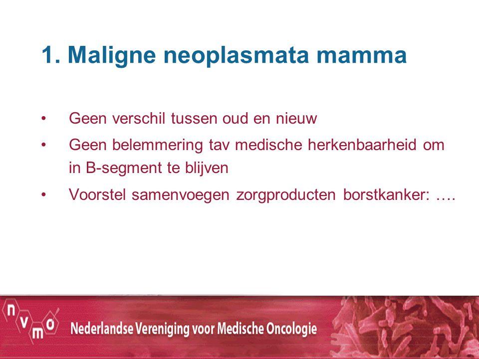 1. Maligne neoplasmata mamma Geen verschil tussen oud en nieuw Geen belemmering tav medische herkenbaarheid om in B-segment te blijven Voorstel samenv