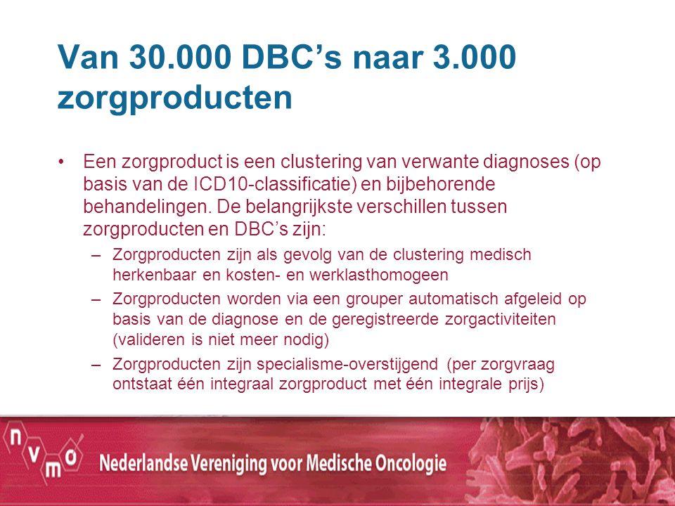 Van 30.000 DBC's naar 3.000 zorgproducten Een zorgproduct is een clustering van verwante diagnoses (op basis van de ICD10-classificatie) en bijbehoren