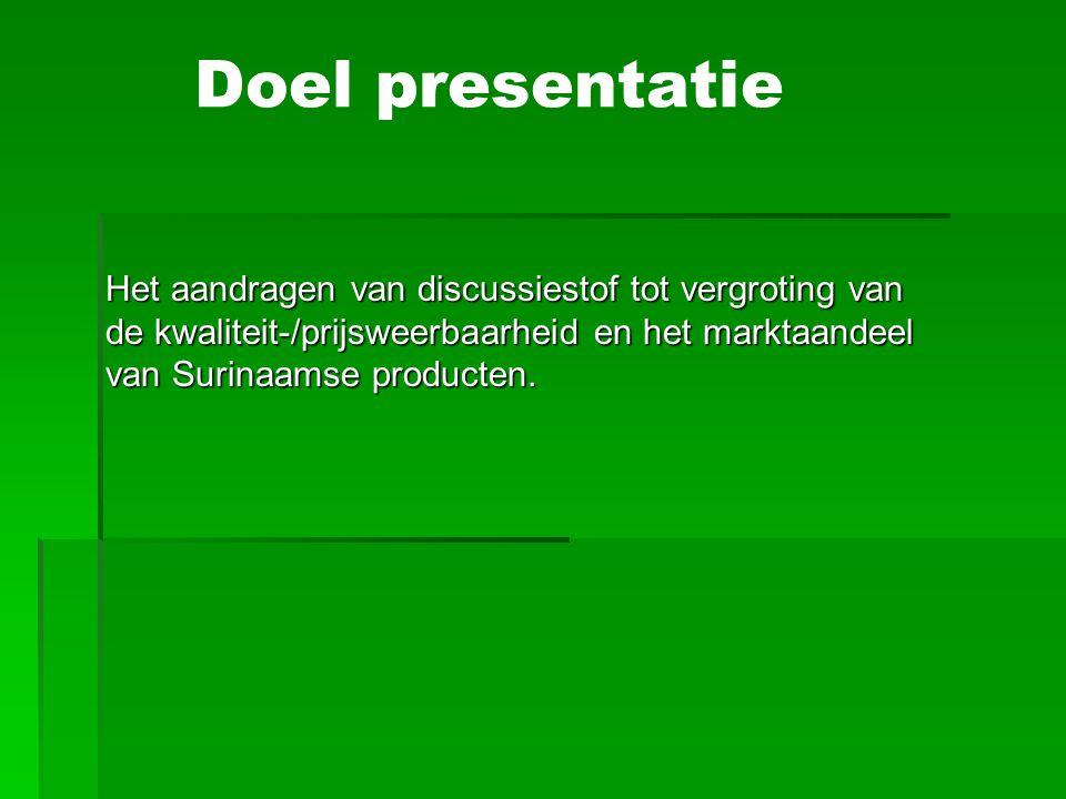 Doel presentatie Het aandragen van discussiestof tot vergroting van Het aandragen van discussiestof tot vergroting van de kwaliteit-/prijsweerbaarheid
