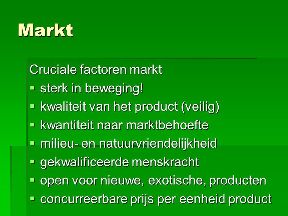 Markt Cruciale factoren markt  sterk in beweging!  kwaliteit van het product (veilig)  kwantiteit naar marktbehoefte  milieu- en natuurvriendelijk