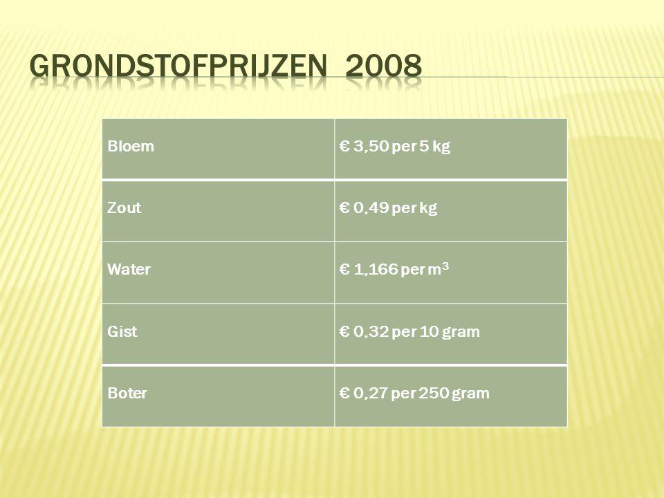 Bloem€ 3,50 per 5 kg Zout€ 0,49 per kg Water€ 1,166 per m 3 Gist€ 0,32 per 10 gram Boter€ 0,27 per 250 gram