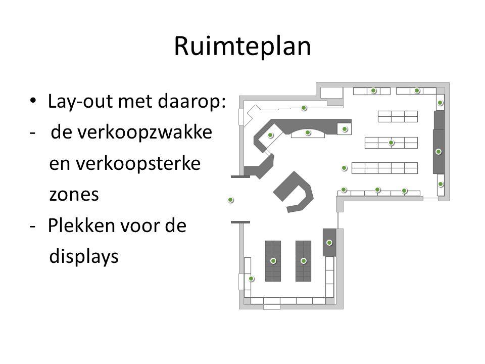 Ruimteplan Lay-out met daarop: - de verkoopzwakke en verkoopsterke zones -Plekken voor de displays
