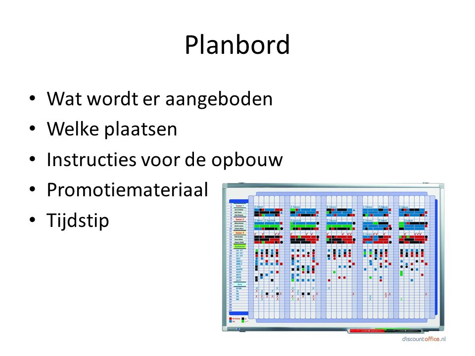 Planbord Wat wordt er aangeboden Welke plaatsen Instructies voor de opbouw Promotiemateriaal Tijdstip
