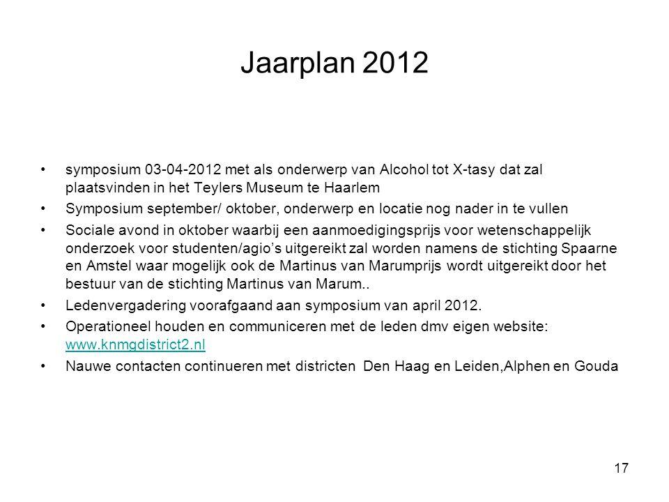 Jaarplan 2012 symposium 03-04-2012 met als onderwerp van Alcohol tot X-tasy dat zal plaatsvinden in het Teylers Museum te Haarlem Symposium september/