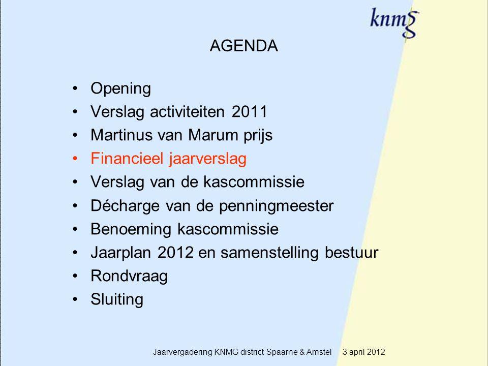 8 AGENDA Opening Verslag activiteiten 2011 Martinus van Marum prijs Financieel jaarverslag Verslag van de kascommissie Décharge van de penningmeester