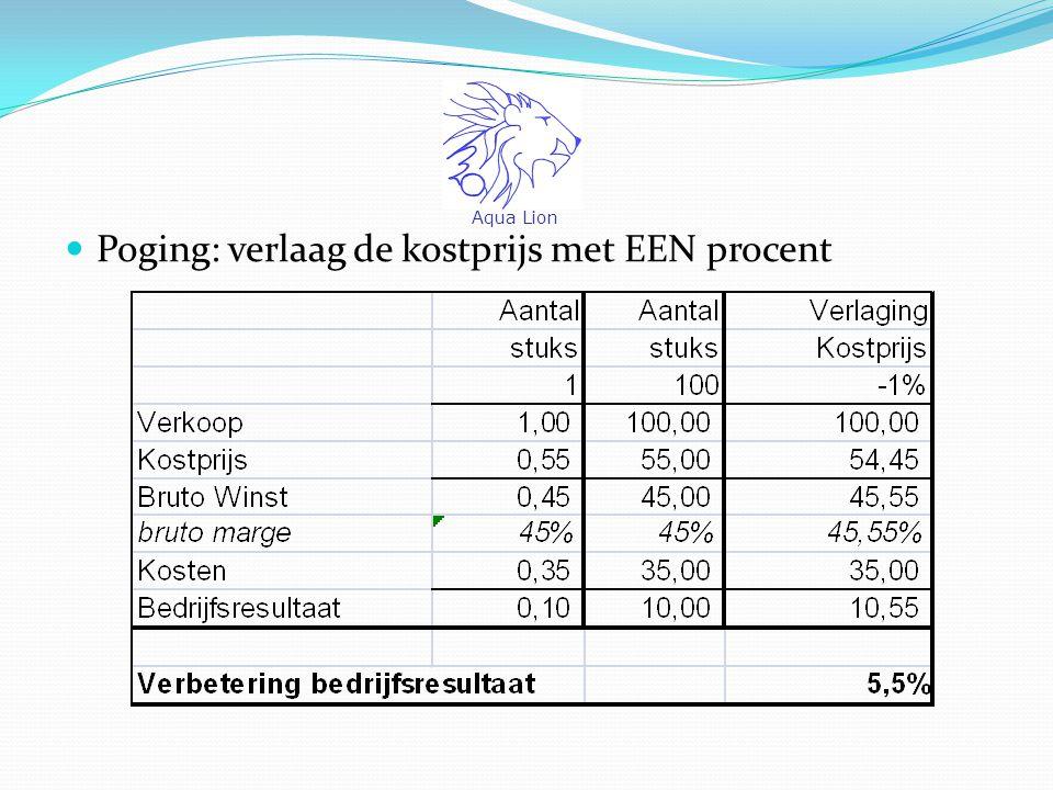 Poging: verlaag de kostprijs met EEN procent Aqua Lion