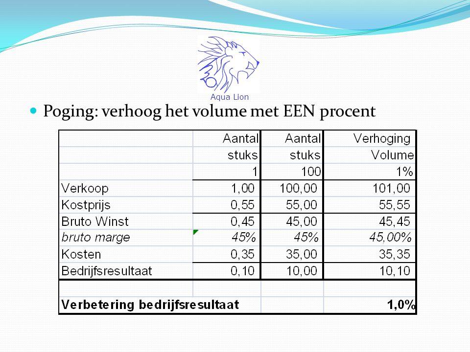 Poging: verhoog het volume met EEN procent Aqua Lion
