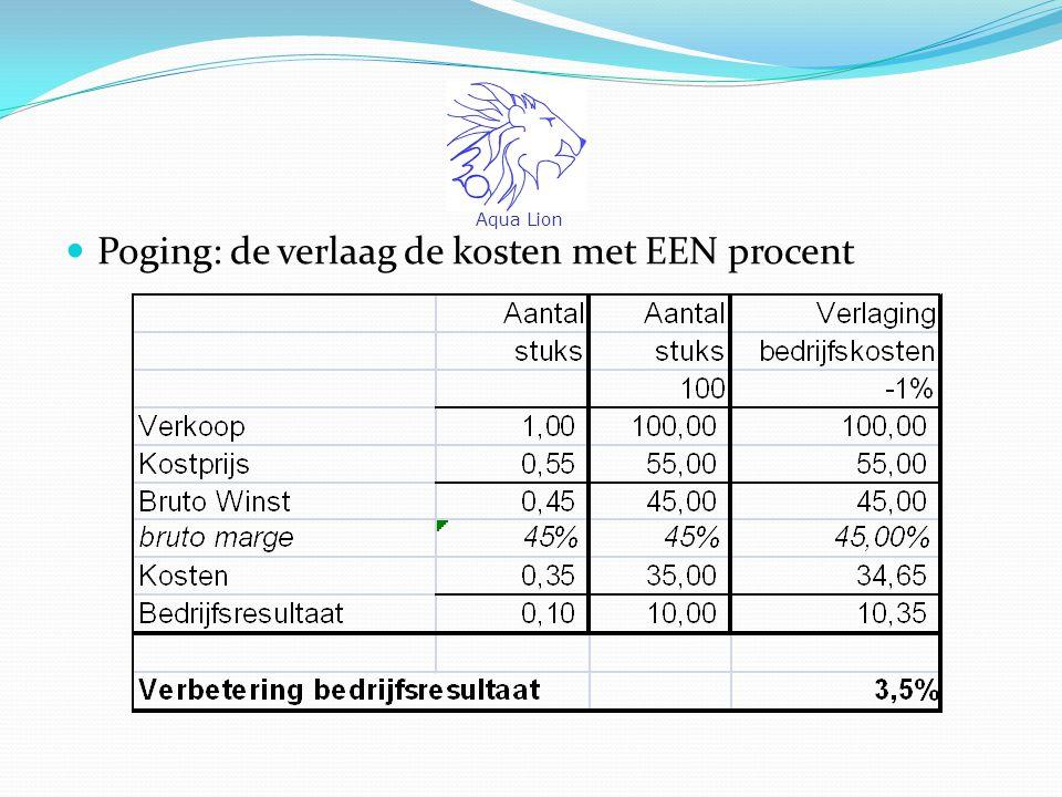 Poging: de verlaag de kosten met EEN procent Aqua Lion