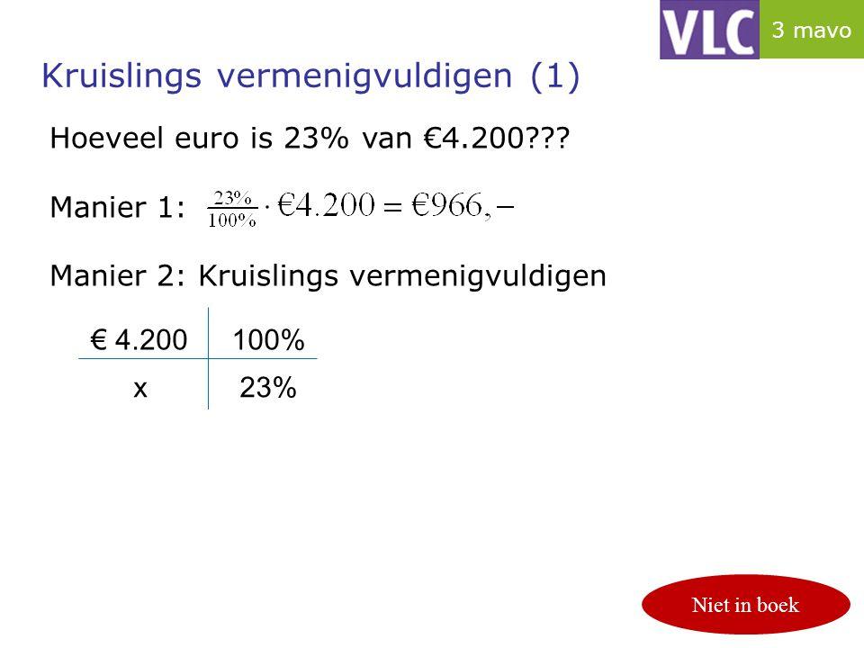 Kruislings vermenigvuldigen (1) p. 122/123 Hoeveel euro is 23% van €4.200??? Manier 1: Manier 2: Kruislings vermenigvuldigen Niet in boek € 4.200100%