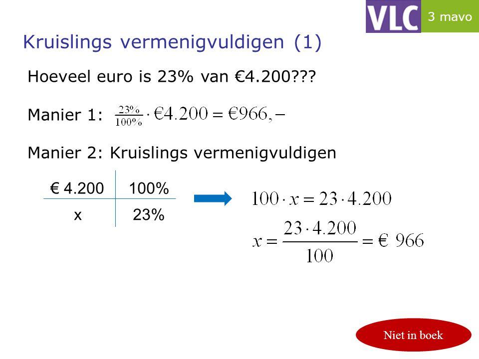 Kruislings vermenigvuldigen (1) p. 122/123 Hoeveel euro is 23% van €4.200??? Manier 1: Manier 2: Kruislings vermenigvuldigen € 4.200100% x23% Niet in