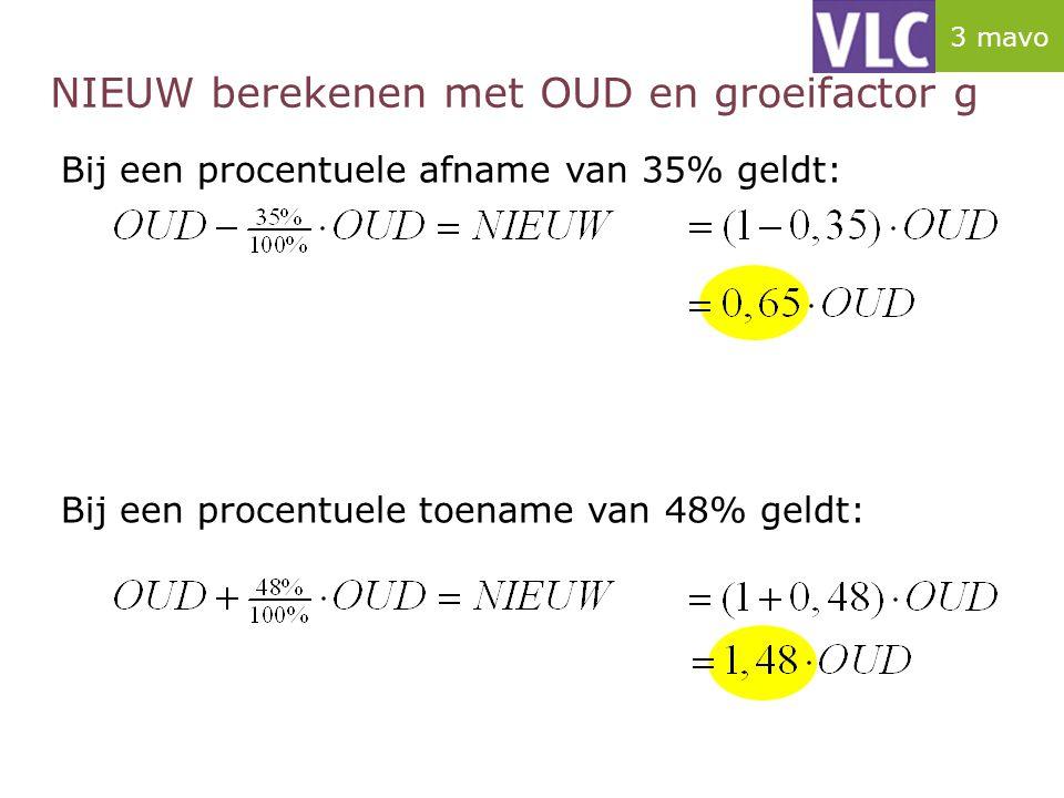 NIEUW berekenen met OUD en groeifactor g Bij een procentuele afname van 35% geldt: Bij een procentuele toename van 48% geldt: 3 mavo