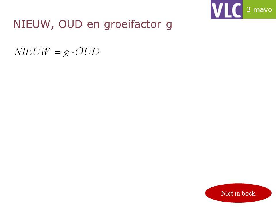 NIEUW, OUD en groeifactor g p.