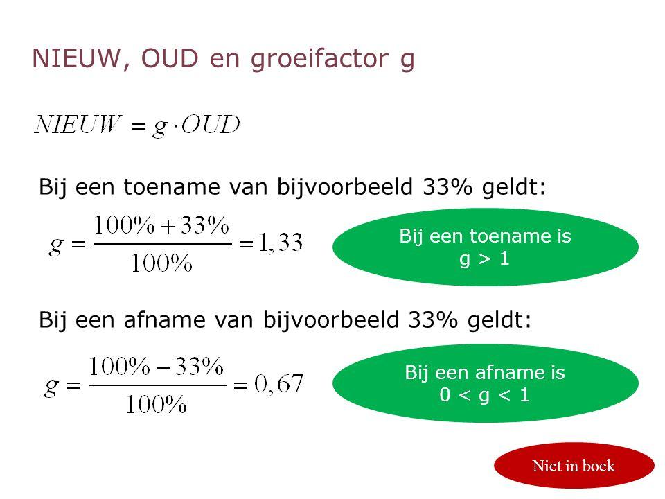 NIEUW, OUD en groeifactor g p. 124/125 Bij een toename van bijvoorbeeld 33% geldt: Bij een afname van bijvoorbeeld 33% geldt: Niet in boek Bij een toe