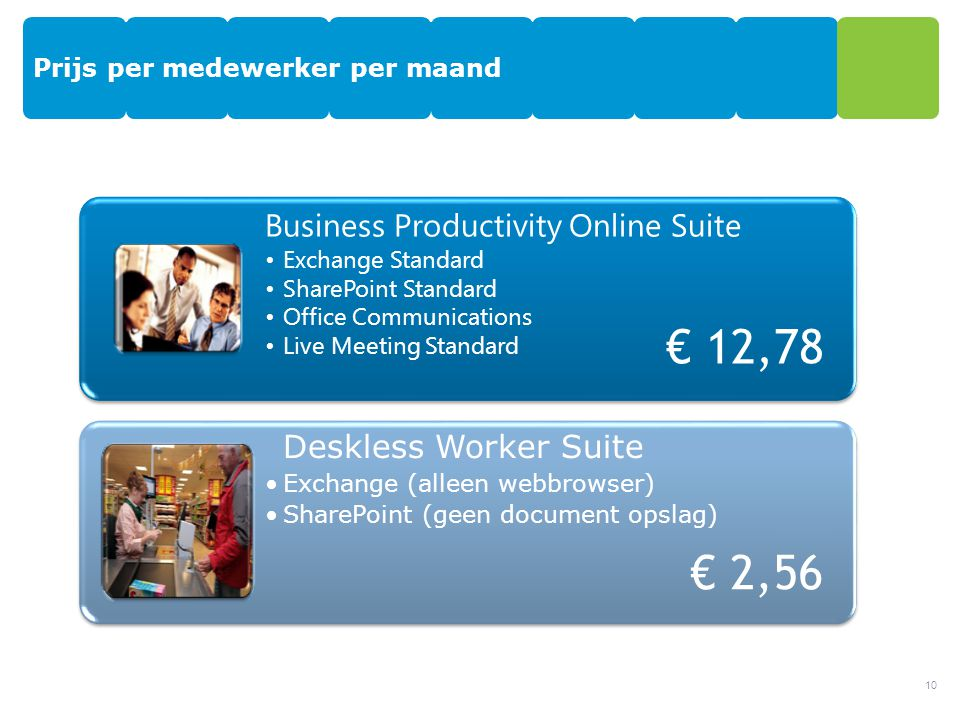 Prijs per medewerker per maand 10 1 Available in H1/2009 Business Productivity Online Suite Exchange Standard SharePoint Standard Office Communications Live Meeting Standard Deskless Worker Suite Exchange (alleen webbrowser) SharePoint (geen document opslag) € 12,78 € 2,56