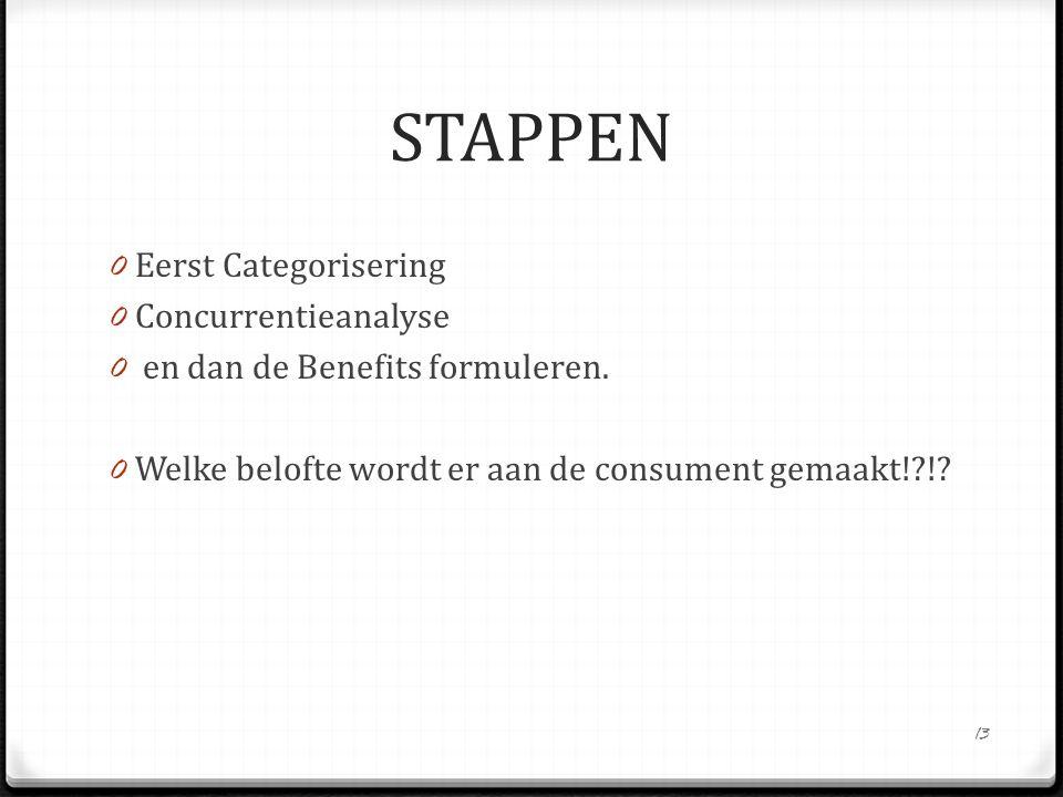 0 Eerst Categorisering 0 Concurrentieanalyse 0 en dan de Benefits formuleren. 0 Welke belofte wordt er aan de consument gemaakt!?!? 13 STAPPEN