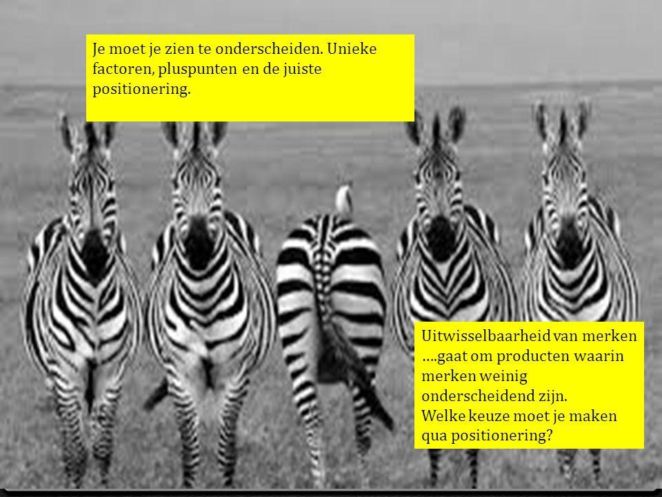 Je moet je zien te onderscheiden. Unieke factoren, pluspunten en de juiste positionering. Uitwisselbaarheid van merken ….gaat om producten waarin merk