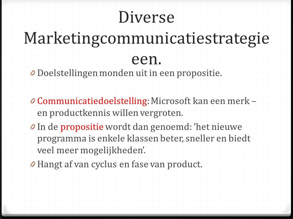 Diverse Marketingcommunicatiestrategie een. 0 Doelstellingen monden uit in een propositie. 0 Communicatiedoelstelling: Microsoft kan een merk – en pro