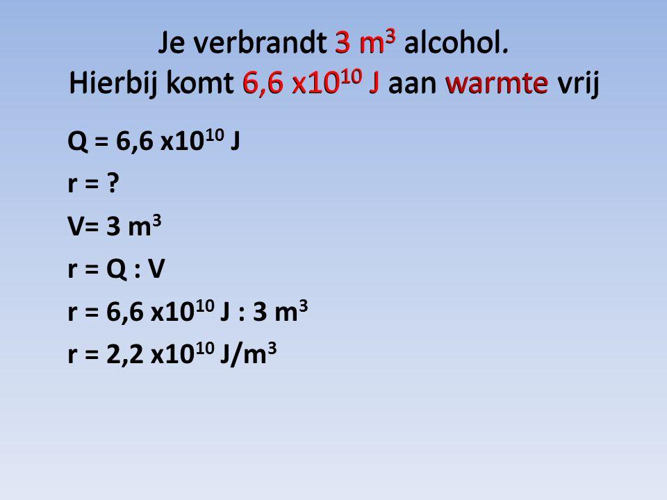 Je verbrandt 3 m 3 alcohol. Hierbij komt 6,6 x10 10 J aan warmte vrij Q = 6,6 x10 10 J r = ? V= 3 m 3 r = Q : V r = 6,6 x10 10 J : 3 m 3 r = 2,2 x10 1