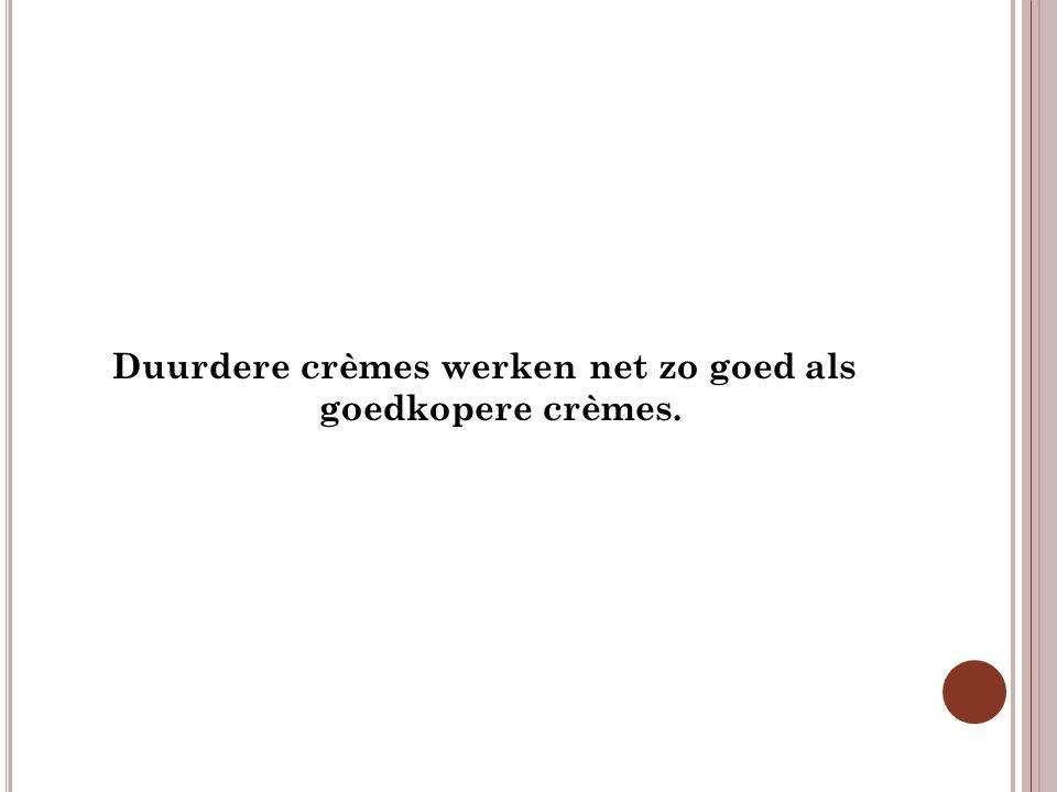 Duurdere crèmes werken net zo goed als goedkopere crèmes.