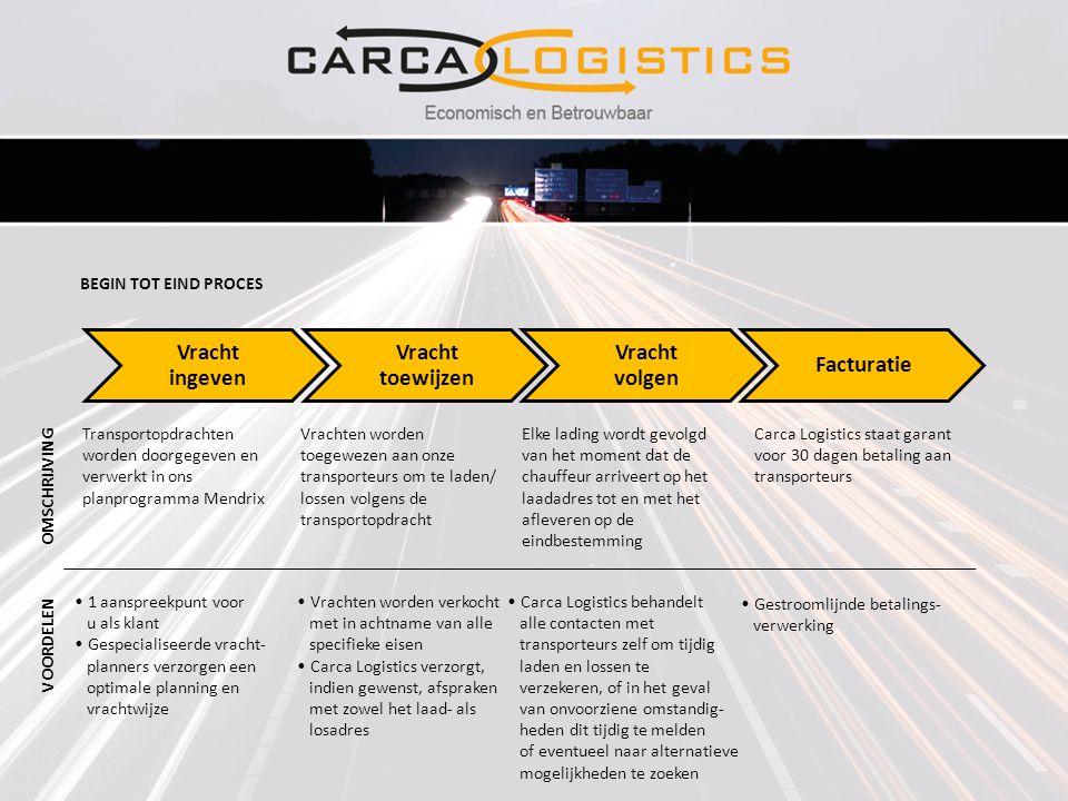 Vracht ingeven Vracht toewijzen Vracht volgen Facturatie BEGIN TOT EIND PROCES Transportopdrachten worden doorgegeven en verwerkt in ons planprogramma