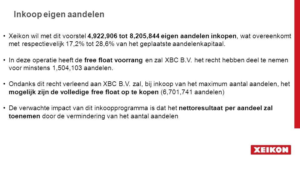 Inkoop eigen aandelen Xeikon wil met dit voorstel 4,922,906 tot 8,205,844 eigen aandelen inkopen, wat overeenkomt met respectievelijk 17,2% tot 28,6%