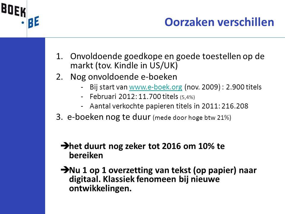 Oorzaken verschillen 1.Onvoldoende goedkope en goede toestellen op de markt (tov. Kindle in US/UK) 2.Nog onvoldoende e-boeken -Bij start van www.e-boe