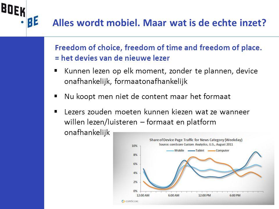 Freedom of choice, freedom of time and freedom of place. = het devies van de nieuwe lezer  Kunnen lezen op elk moment, zonder te plannen, device onaf