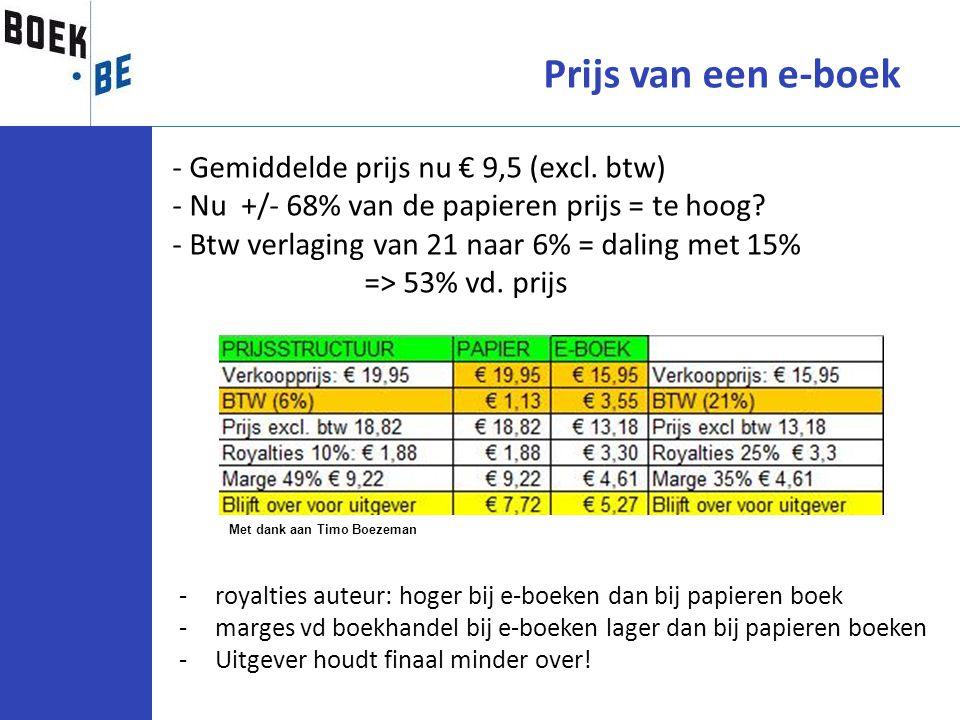 - Gemiddelde prijs nu € 9,5 (excl. btw) - Nu +/- 68% van de papieren prijs = te hoog? - Btw verlaging van 21 naar 6% = daling met 15% => 53% vd. prijs