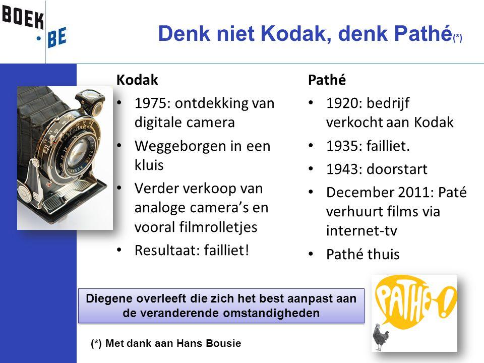 Kodak 1975: ontdekking van digitale camera Weggeborgen in een kluis Verder verkoop van analoge camera's en vooral filmrolletjes Resultaat: failliet! D