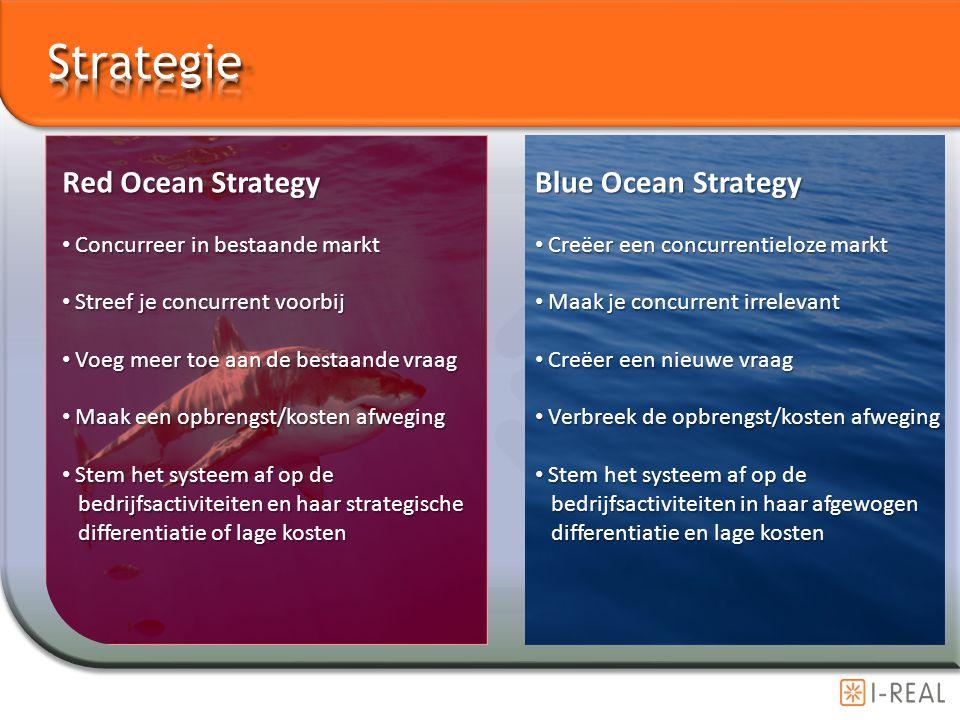 Red Ocean Strategy Concurreer in bestaande markt Concurreer in bestaande markt Streef je concurrent voorbij Streef je concurrent voorbij Voeg meer toe