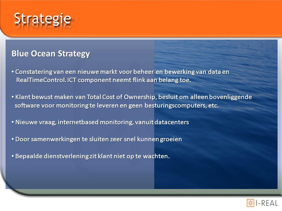 Blue Ocean Strategy Constatering van een nieuwe markt voor beheer en bewerking van data en Constatering van een nieuwe markt voor beheer en bewerking