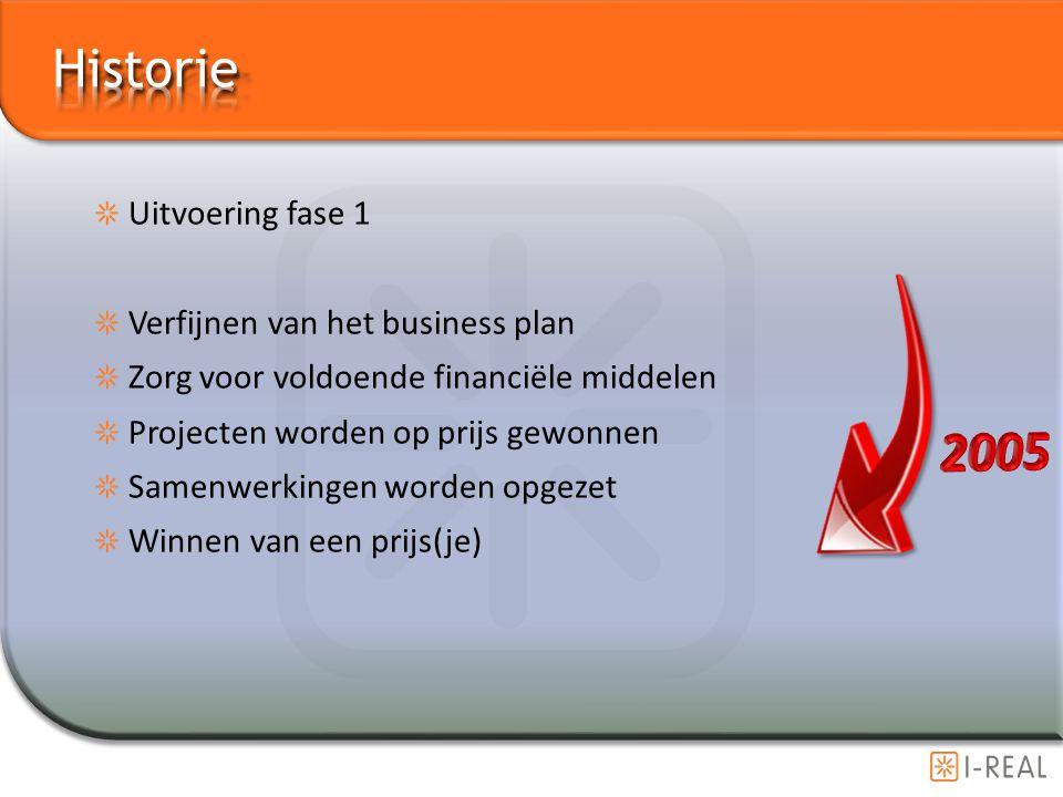 Uitvoering fase 1 Verfijnen van het business plan Zorg voor voldoende financiële middelen Projecten worden op prijs gewonnen Samenwerkingen worden opg