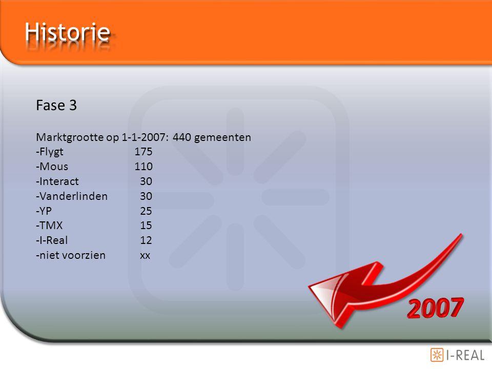 Fase 3 Marktgrootte op 1-1-2007: 440 gemeenten -Flygt175 -Mous 110 -Interact 30 -Vanderlinden 30 -YP 25 -TMX 15 -I-Real 12 -niet voorzien xx