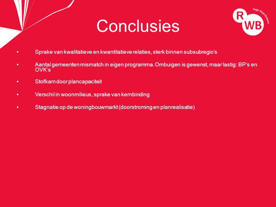 Conclusies Sprake van kwalitatieve en kwantitatieve relaties, sterk binnen subsubregio's Aantal gemeenten mismatch in eigen programma.