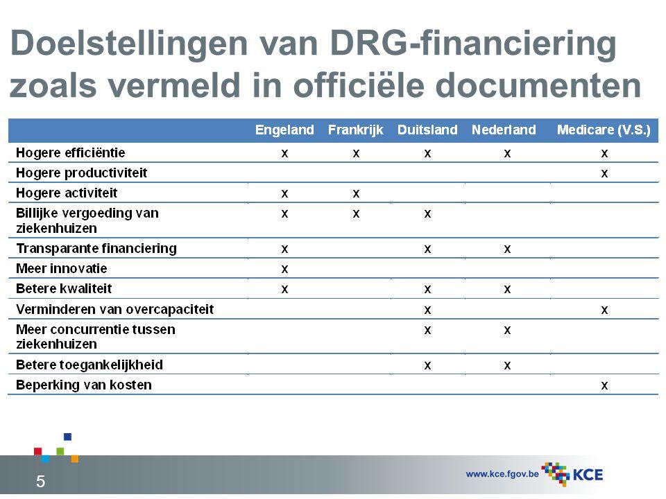Doelstellingen van DRG-financiering zoals vermeld in officiële documenten 5