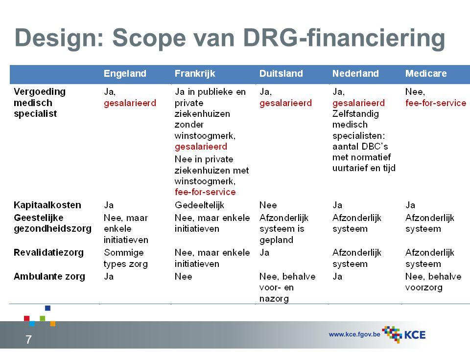 Responsstrategieën ziekenhuizen Kost per patiënt verminderen Opnameduur verkorten Zorgsetting optimaliseren (+) Ongeoorloofd vroegtijdig ontslag (-) Zorgintensiteit verminderen Selecteren van patiënten Dumping (-) Cream-skimming (-) Inkomsten per patiënt verhogen Codeerpraktijk wijzigen Verbeteren codering (+) Ongerechtvaardigde classificatie van patiënten (-) Afwentelen van kosten (-) Aantal patiënten verhogen Opnameregels wijzigen Verminderen van wachtlijsten (+) Aanbodgeïnduceerde vraag (-) 8