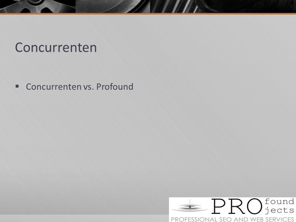 Concurrenten  Concurrenten vs. Profound