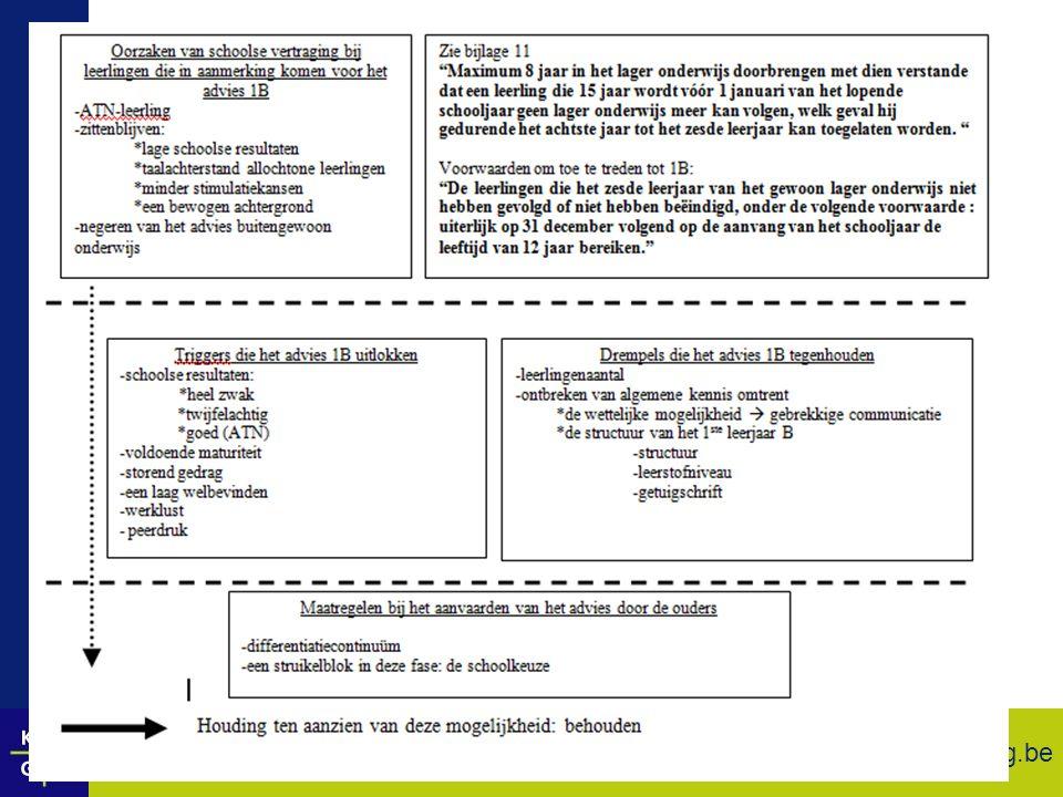 Karel de Grote-Hogeschool info@kdg.be www.kdg.be