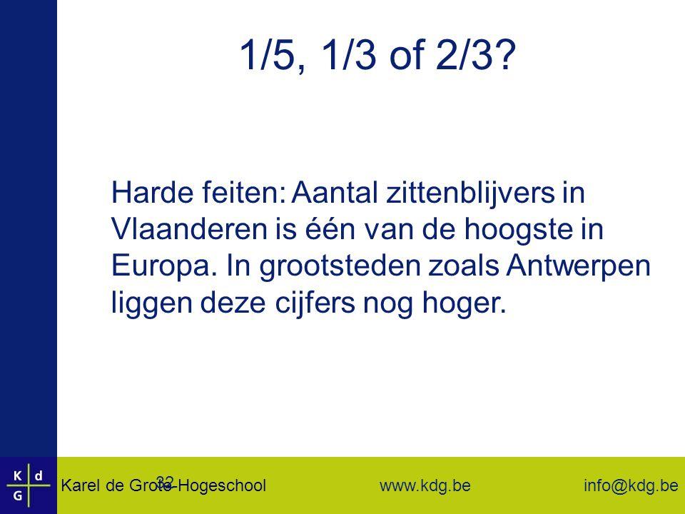 Karel de Grote-Hogeschool info@kdg.be www.kdg.be 32 1/5, 1/3 of 2/3.